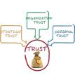 Unincorporated Business Organization Trust